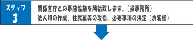 関係官庁との事前協議